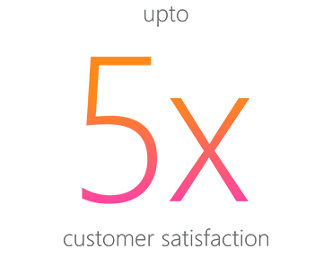 The gallery for --> Customer Satisfaction Png